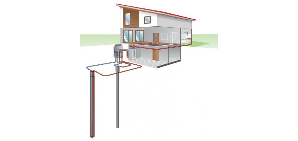 Sole-Wasser-WP mit Erdbohrung