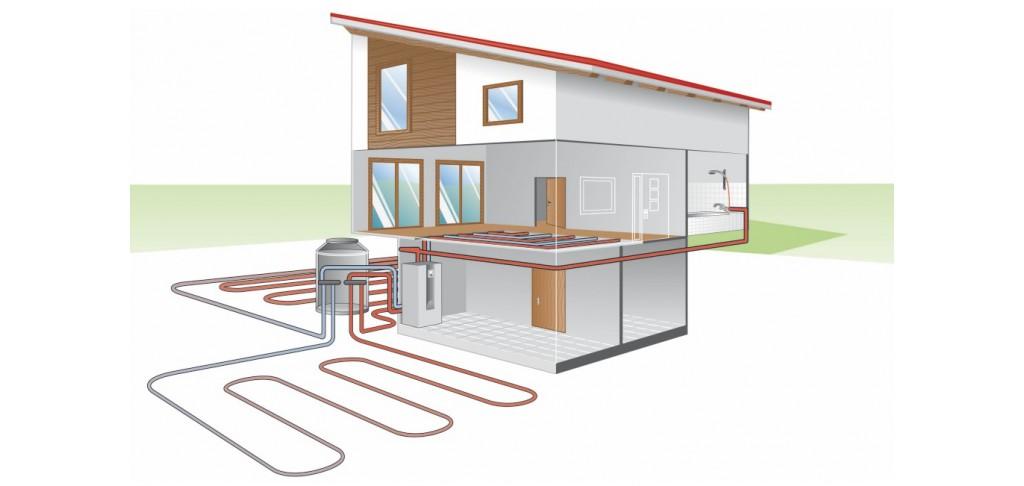 Sole-Wasser-WP mit Erdflächenkollektor